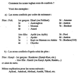 Exemples de Nomenclature Tougban